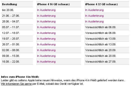 iPhone 4 Lieferung / Lieferstatus bei Telekom Bestellung 31.08.2010