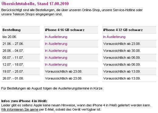 iPhone 4 Lieferung Telekom Bestellungen