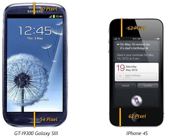 Die Abstände vom Rand zum Display des Samsung Galaxy S3 sind nicht mehr gleich