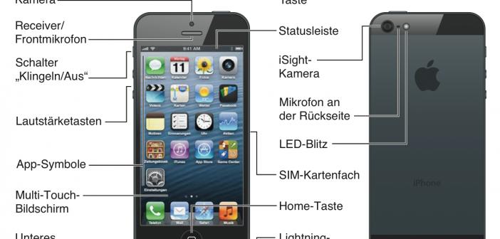 Iphone  Bedienungsanleitung Deutsch Apple