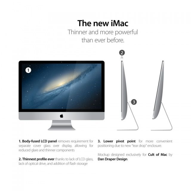 Neuer iMac 2012 im Teardrop Design