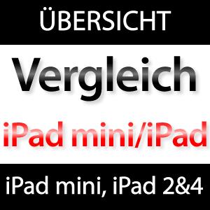 Vergleich iPad mini iPad 4 und iPad 2!