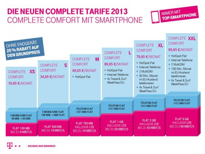 complete-comfort-2013