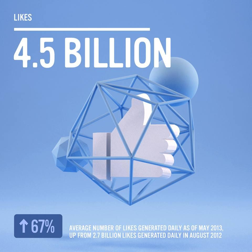 Infografik: Facebook ist sooooo riesig! 2