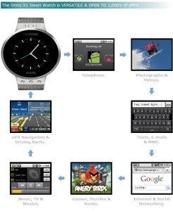 orsto x1 smart watch versatile 1. Black Bedroom Furniture Sets. Home Design Ideas