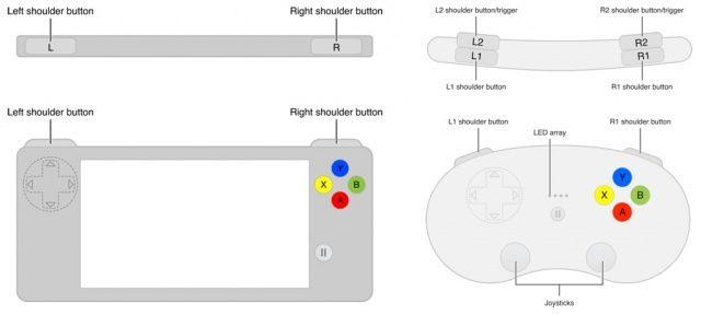 Game Controller für Apple iPhone, iPad, OS X & AppleTV? Xbox One & PlayStation 4 GO HOME! 12