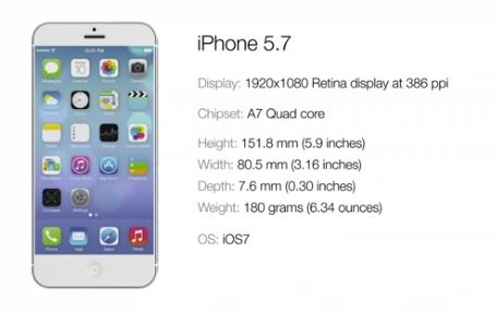 Apple iPhone 5.7:  5,7 Zoll FullHD iPhone mit Quad Core A7 CPU und iOS 7 (Video) apfeleimer20130622 39529