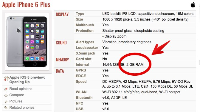 How Much Memory Is Gb Iphone