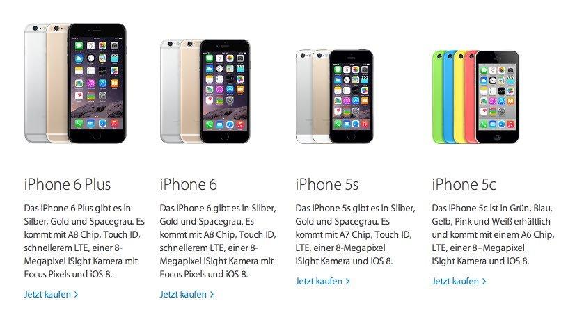 Vergleich Iphone 5s Vs Iphone 6 Plus Apfeleimer De