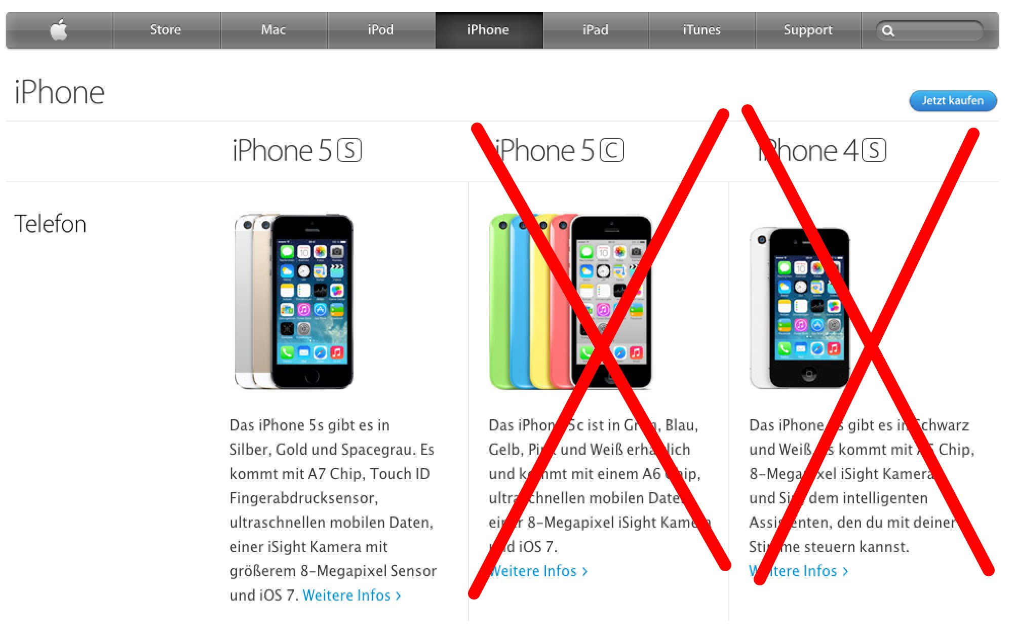 R.I.P. iPhone 5c & iPhone 4S? 8