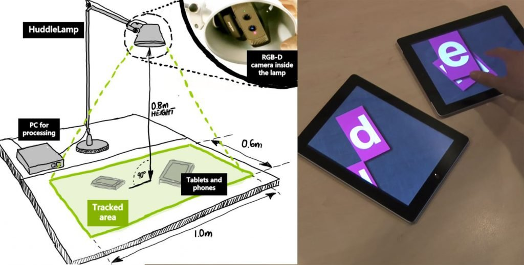 HuddleLamp: Multi-User Multi-Device Schreibtischlampe Uni Konstanz mit WOW-Effekt!
