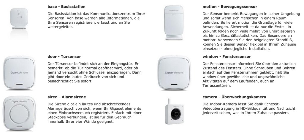 Gigaset elements Test: Alarmsystem mit Türsensor, Fenstersensor, iPhone App screenshot 141210 112325 1024x472