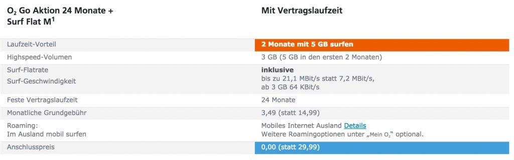 iPad Air 2 Aktion bei O2: 240 Euro billiger! screenshot 141220 122429 1024x320