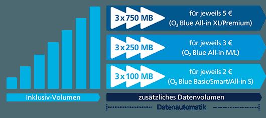 datenautomatik-grafik