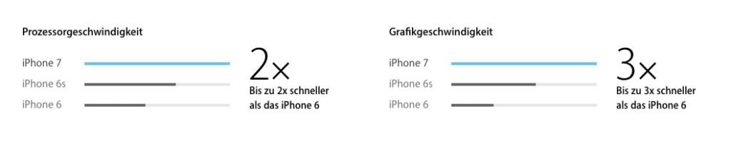iphone-7_-_apple__de_