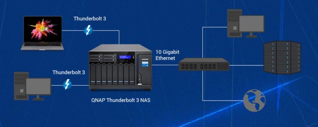 QNAP Thunderbolt 3 NAS mit 40 Gbps über USB-C 2