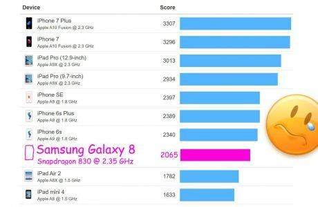 Samsung Galaxy S8: selbst iPhones aus 2015 schneller als Samsung Flaggschiff! 9
