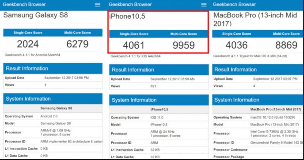 iPhone X schlägt jedes Android Handy, iPhone X so schnell wie MacBook Pro 2017 2