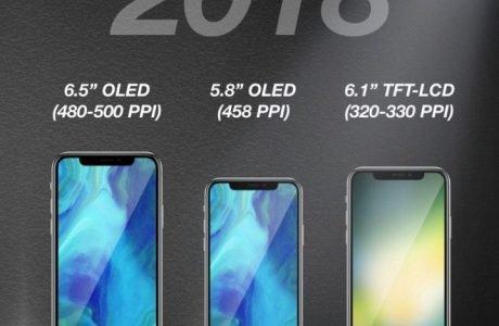 Apple iPhone Xr bzw. iPhone XC: Fünf Farben geleakt 7