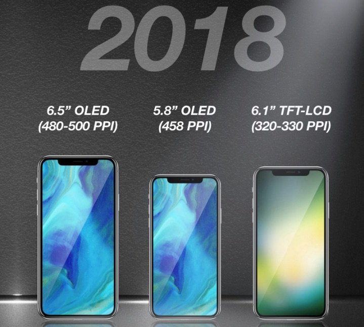 Apple iPhone Xr bzw. iPhone XC: Fünf Farben geleakt 11