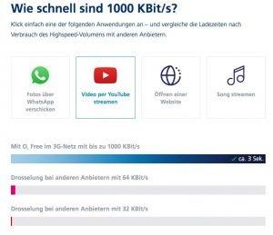 Kostenlos für ALLE: Unlimited LTE im O2 Free Tarif für Neukunden & Bestandskunden 2