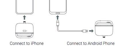 Superleichte Insta360 GO wird am 28. August vorgestellt 2