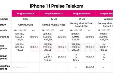 Preisliste iPhone 11 Telekom: alle iPhone 11 Preise in Übersicht 10