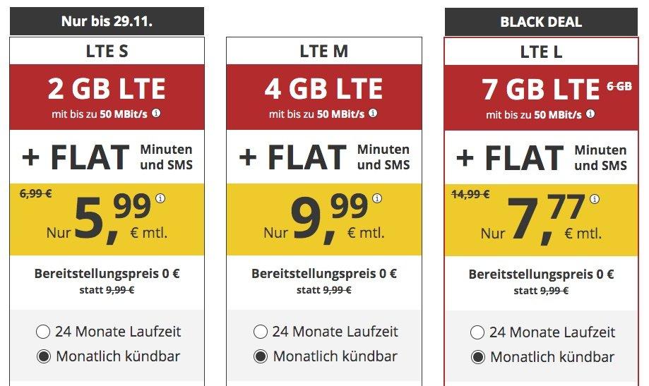PremiumSIM: 7 GB LTE für 7,77€ mit Telefon-Flat, SMS-Flat, EU-Flat 2